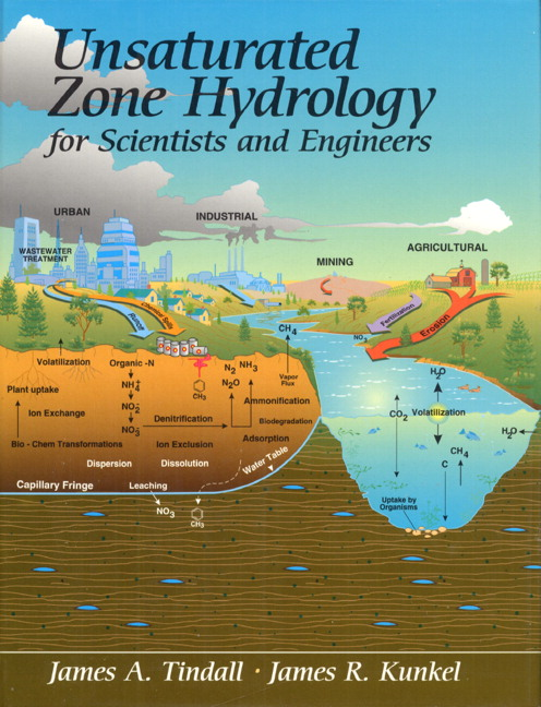 Unsaturated Zone Hydrology for Scientists and Engineers, 1999